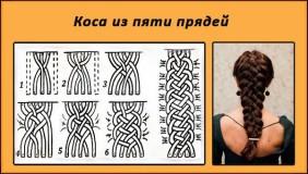 Коса из 5-ти прядей, схема плетения