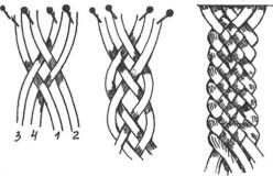 Коса из 4-х прядей, схема плетения