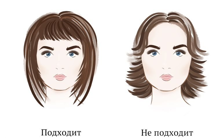 особенности причесок для круглого лица